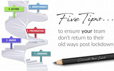 5 Tips to Ensure Your Team Don't Return to Their Old Ways Post Lockdown